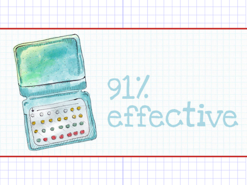 a graphic saying that the pill is 91% effective