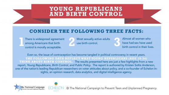 Survey Says: Young Republicans and Birth Control (March 2015)