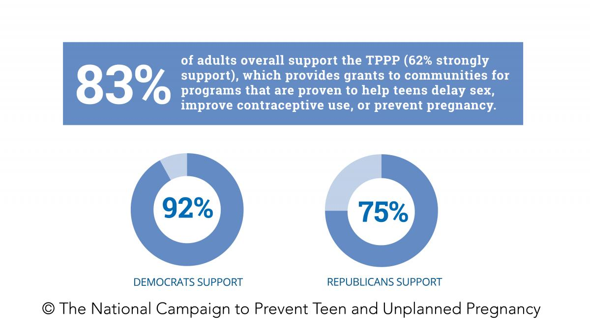 National campaign to prevent teen