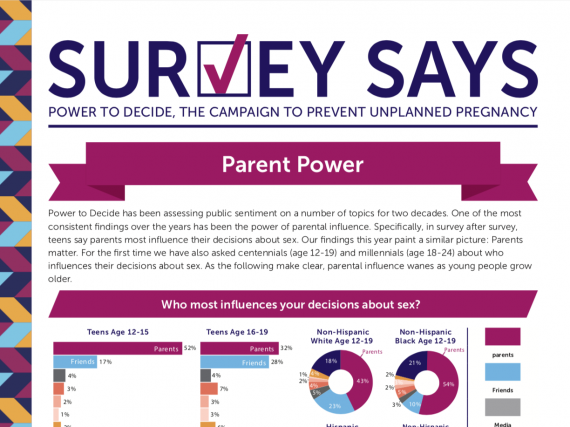 Survey Says: Parent Power (October 2016)