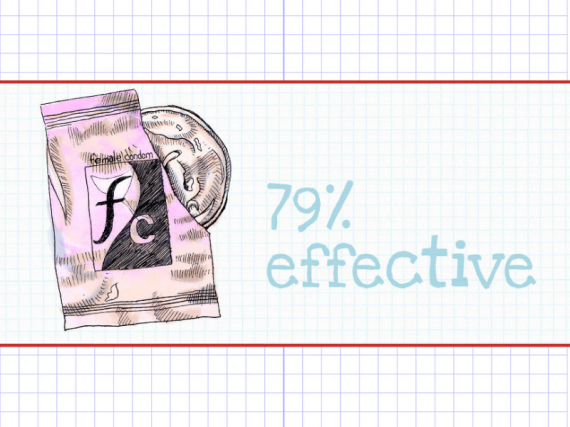 a graphic saying that internal condoms are 79% effective
