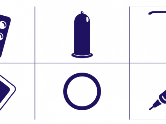 Icons representing 6 methods of birth control: the pill, condom, IUD, the patch, the ring, and the shot.