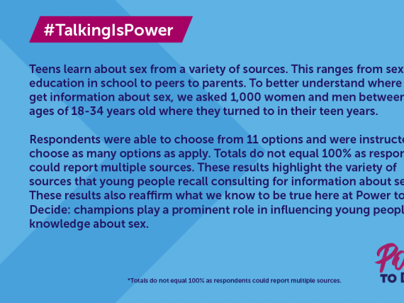 #TalkingIsPower: Polling Data