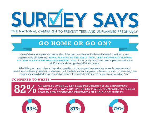 Survey Says: Go Home or Go On (May 2015)
