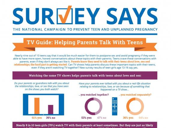 Survey Says: TV Guide: Helping Parents Talk With Teens (October 2015)