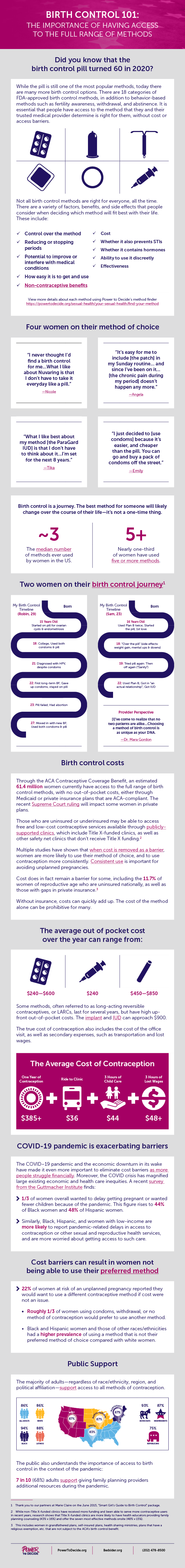 The entire infographic, which details the importance of having access to the full range of contraceptive methods.